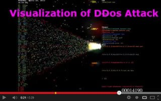 Visualization-of-DDos-Attack